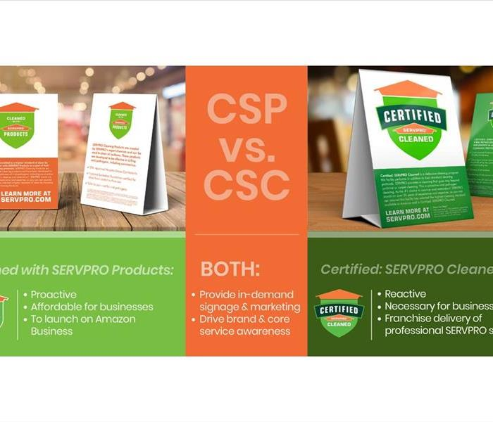 An outline describing CSC vs CSP